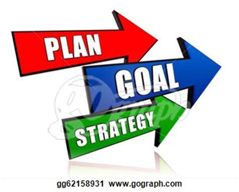 Business plan for a project